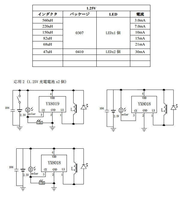 1.25V YX8018 Datasheet PDF