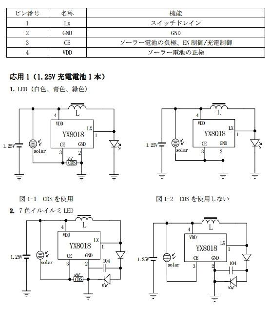 YX8018 Datasheet PDF LED Driver