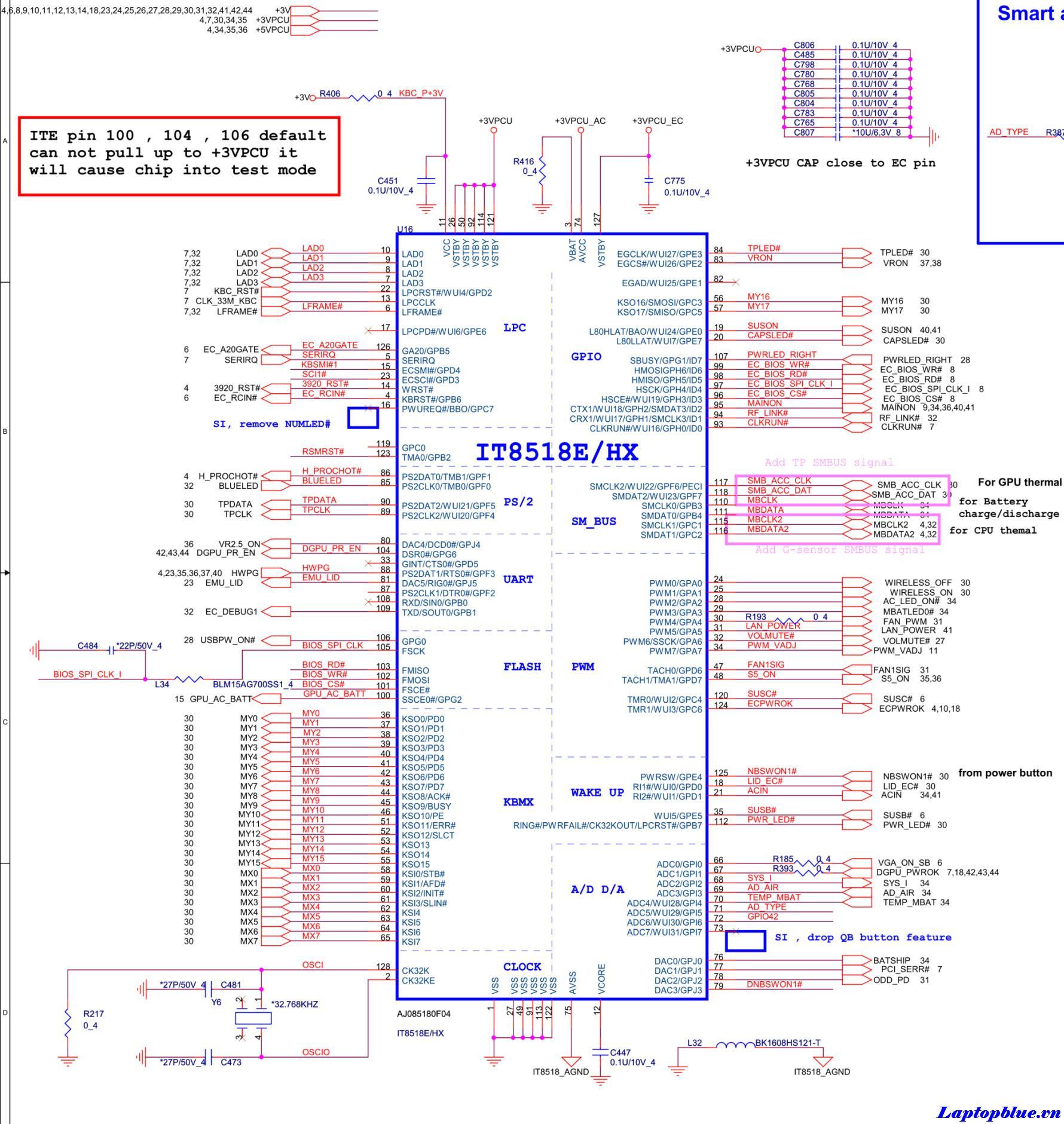 ITE8518E datasheet